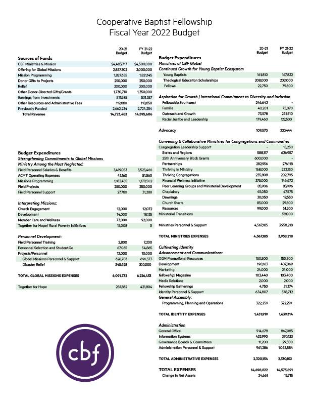 BudgetPage-thumb